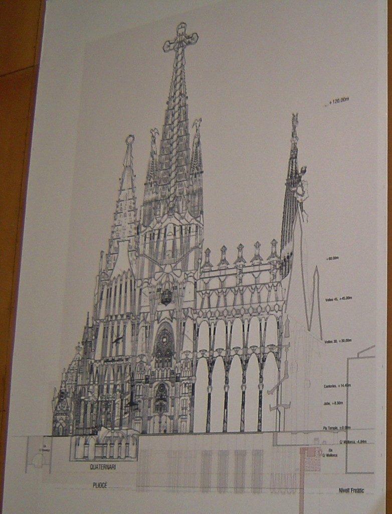 Il pregetto di Gaudi'...